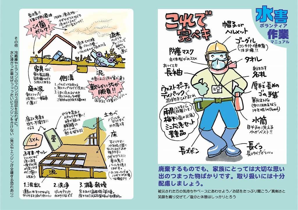 s-suigai-manual-001