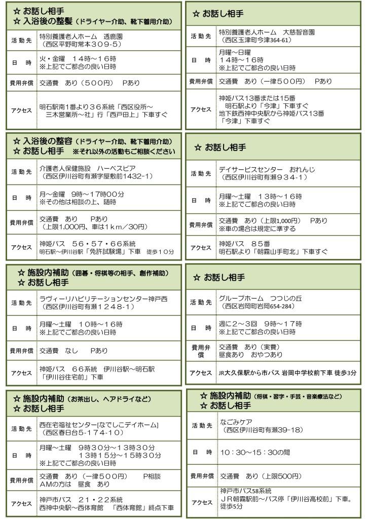 Microsoft PowerPoint - 継続(高齢者)-001